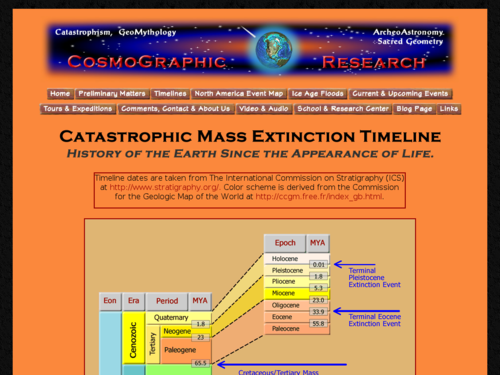 Catastrophic Mass Extinction Timeline