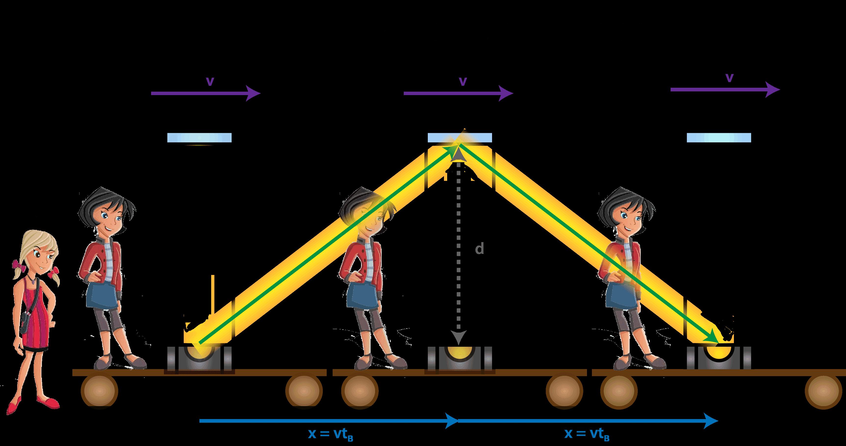 100 Dilations Worksheet – Frame of Reference Worksheet
