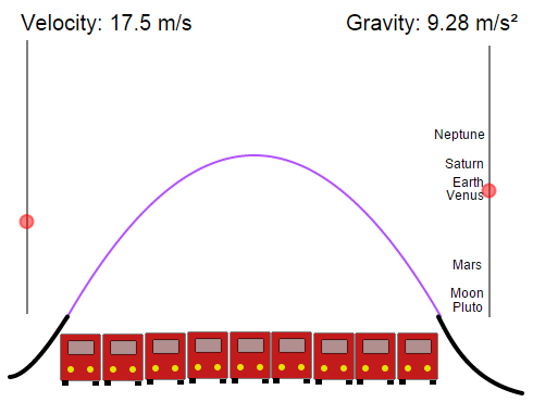 Acceleration Due to Gravity: Jumping Buses