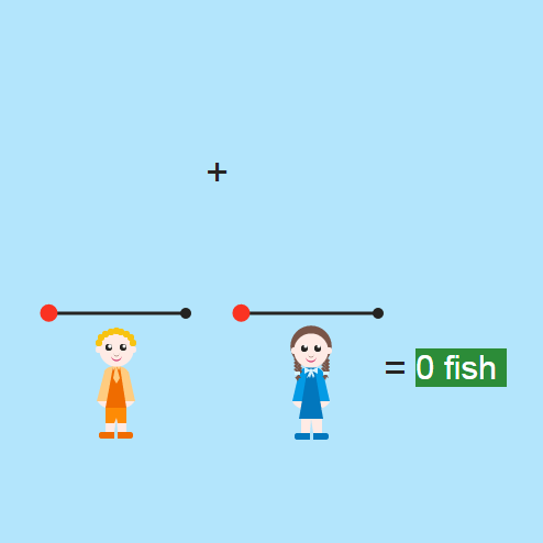 Whole Number Addition: Let's Go Fishing!