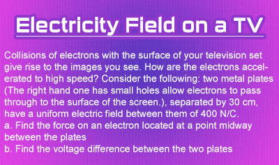 Electricity Field on a TV