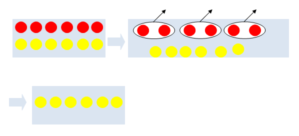 Properties of Real Number Multiplication