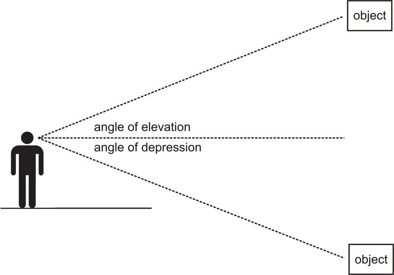 Angles of Elevation and Depression  CK12 Foundation