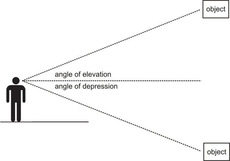 Angles of Elevation and Depression Read Trigonometry – Angle of Elevation Worksheet