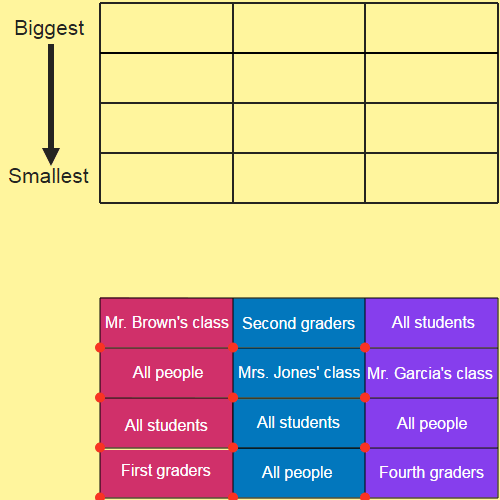 Classifying Classes