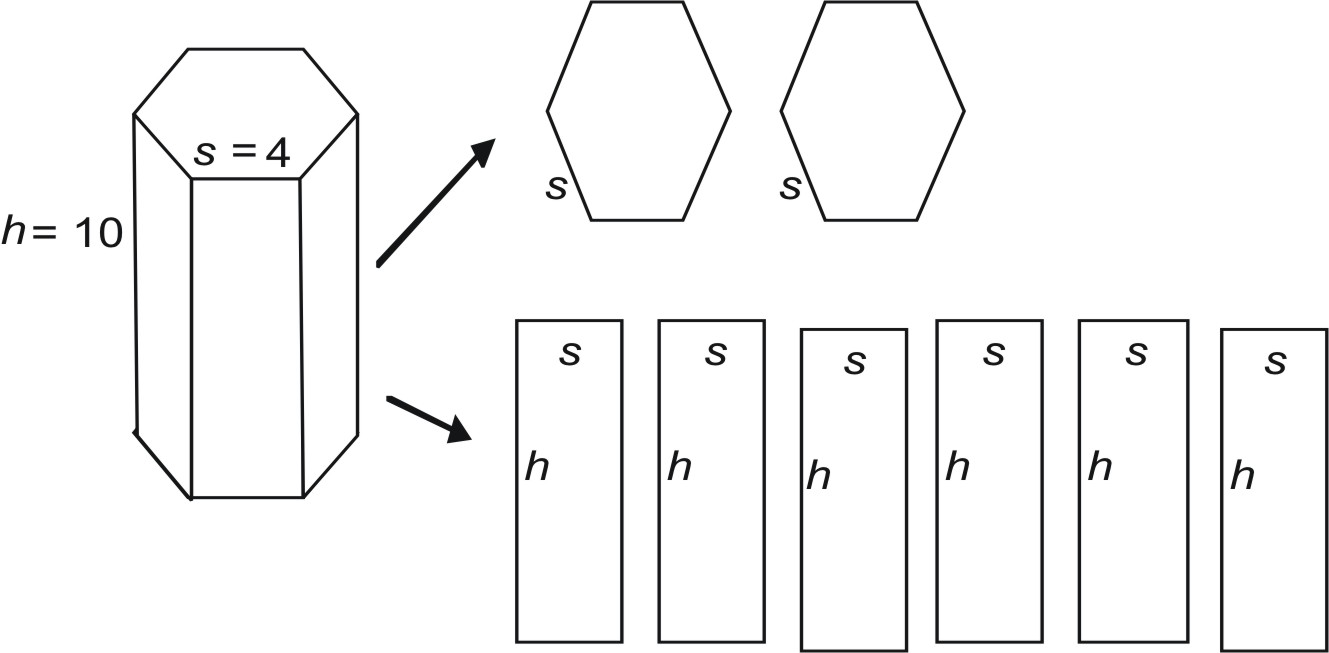 how to find the lateral area of a rectangular prism