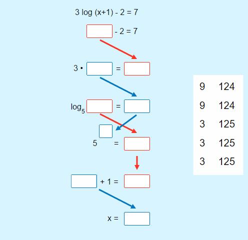 Solving Logarithmic Equations   CK-12 Foundation