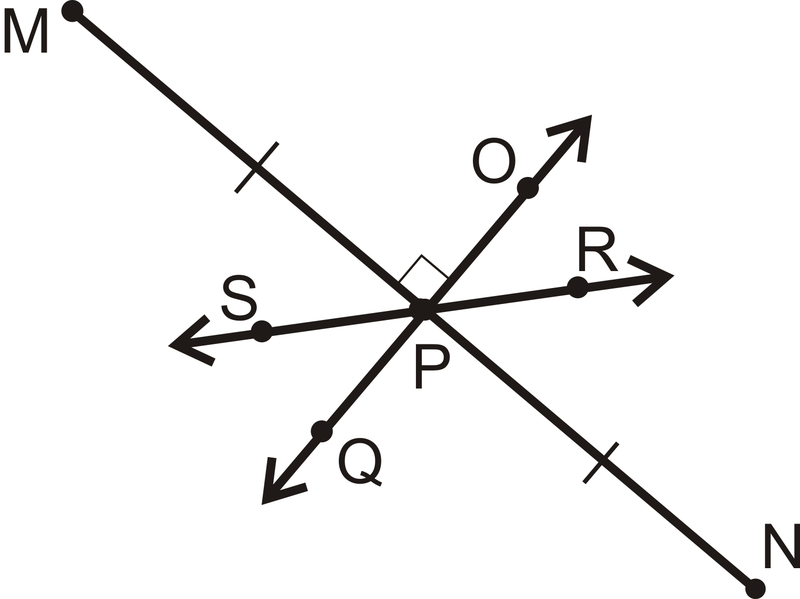 Midpoints and Segment Bisectors ( Read ) | Geometry | CK-12
