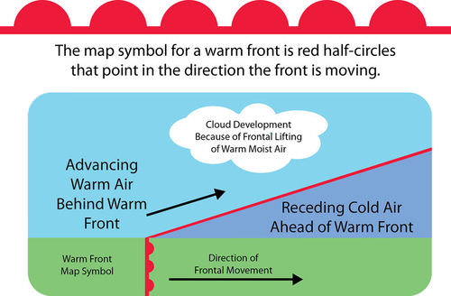 Diagram of a warm front