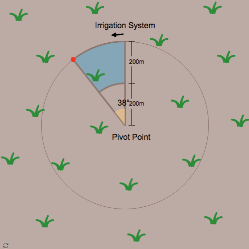 Circular Motion and Dimensional Analysis: Center Pivot Irrigation