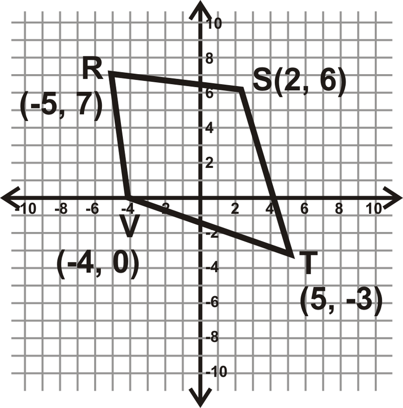 Quadrilateral Classification in the Coordinate Plane ( Read ...