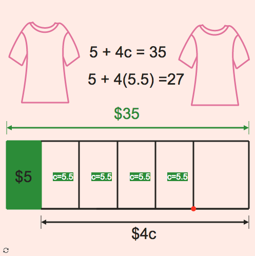 T-Shirt Equation