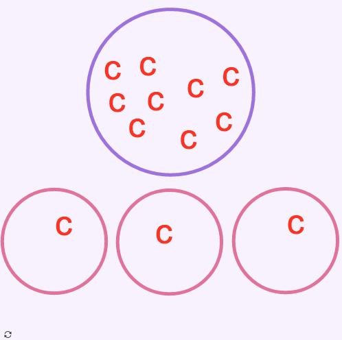 Circling c's