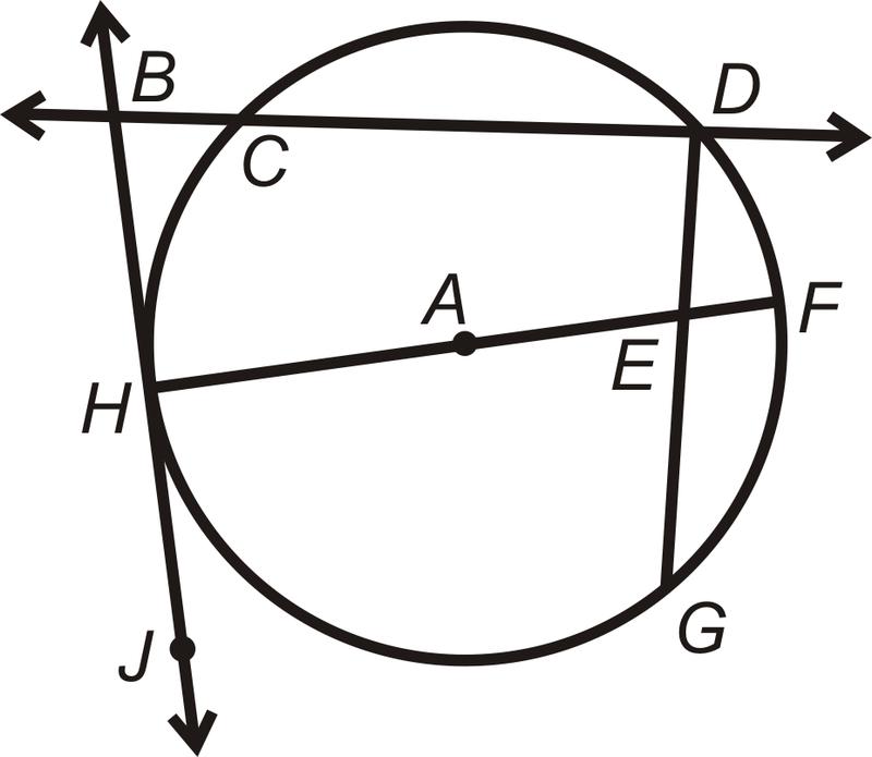 parts of circles   read