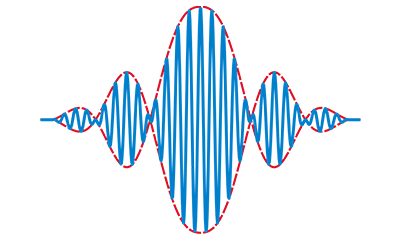 Wave Frequency Practice