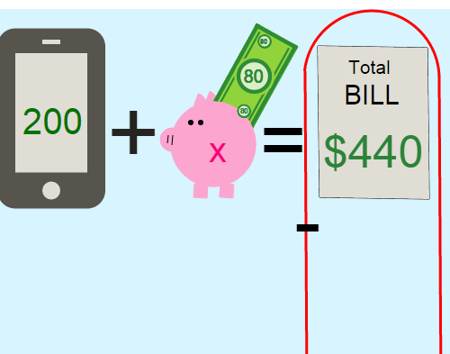 Two-Step Equations with Addition and Multiplication: Cost of Cell Phone