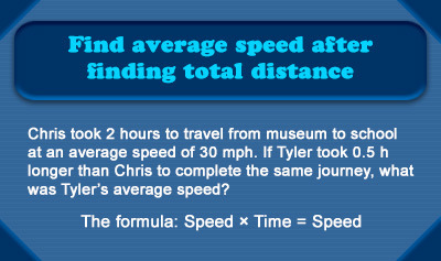Find Average Speed - Example 3