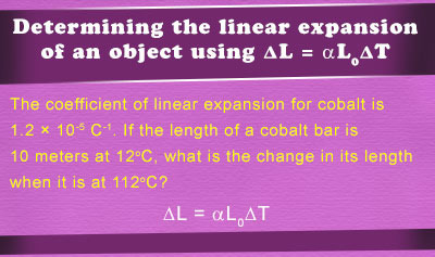 Thermal Expansion - Example 1