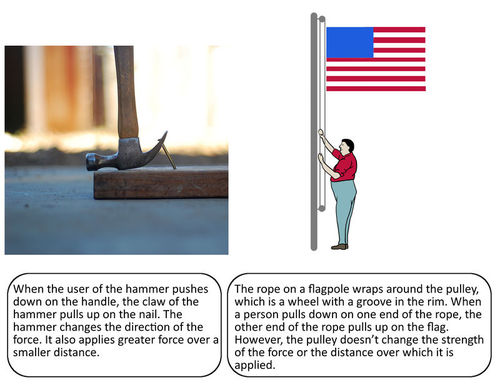 How Does A Pulley Make Work Easier : Simple machines ck foundation