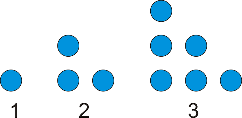 Inductive Reasoning from Patterns