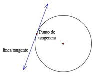 Líneas Tangentes