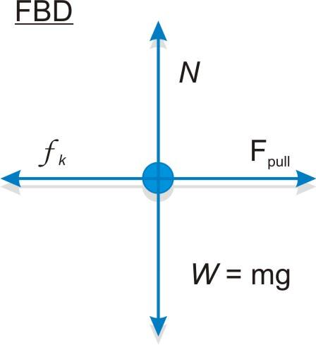 f d%3Af14c0483c282d4791bb2550dd386322d8f17a7aeffa62a7e35b155a0%2BIMAGE_TINY%2BIMAGE_TINY.1 basic physics se force ck 12 foundation  at gsmportal.co