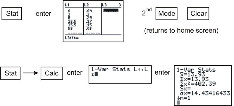 Sums and Differences of Independent Random Variables