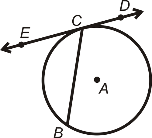 Angles On and Inside a Circle