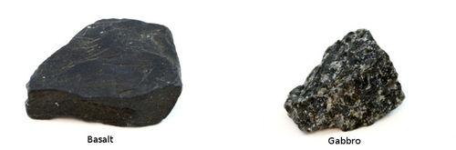 Comparison between basalt and gabbro