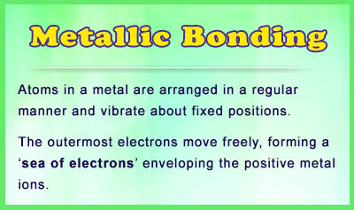Metallic Bond Animation