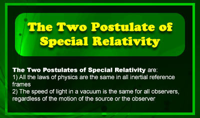Special Relativity Overview--The Two Postulates of Special Relativity - Overview
