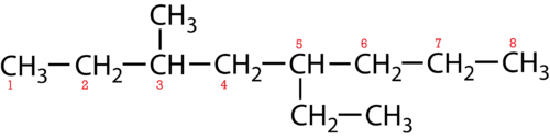 Example nomenclature of a complicated branched alkene