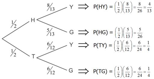 Diagrama de rbol y distribuciones de probabilidad ck 12 foundation en otras palabras elegirs una ficha amarilla o una verde no hay otro resultado en el espacio muestral por lo que la suma de las probabilidades ser 1 ccuart Choice Image