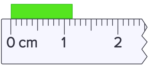 This measurement is read as 1.15 or 1.16 centimeter, which has three significant figures.