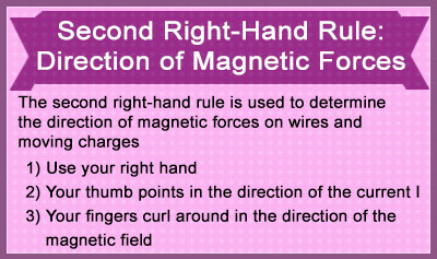 Second Right-Hand Rule: Direction of Magnetic Forces - Overview
