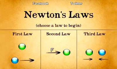 Newton's Second Law Discussion Questions