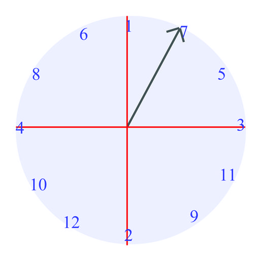 Angles of Rotation in Standard Positions