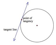 Angles of Secants and Tangents