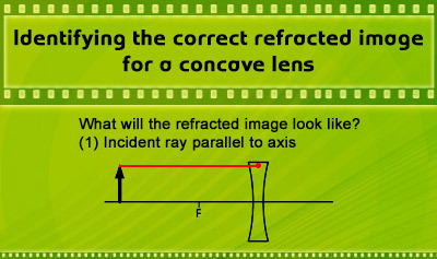 Geometric Optics 8: Concave Lenses - Example 2