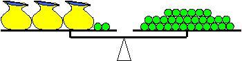 Ecuaciones en Dos Pasos