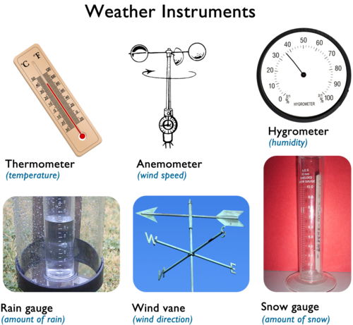 weather measuring instruments Most instruments also have a mechanism for retaining high gust information  every maximum weather instrument utilizes the same maximum sensor that is  used.