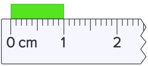 This measurement is read as 1.00 centimeter, which has three significant figures.