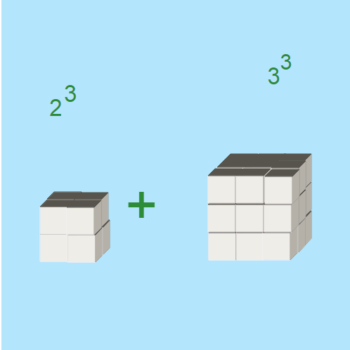 Whole Number Exponents: Building Blocks