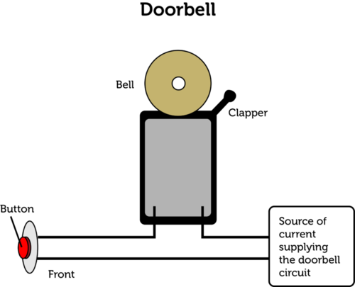 Schematic illustrating how a doorbell works