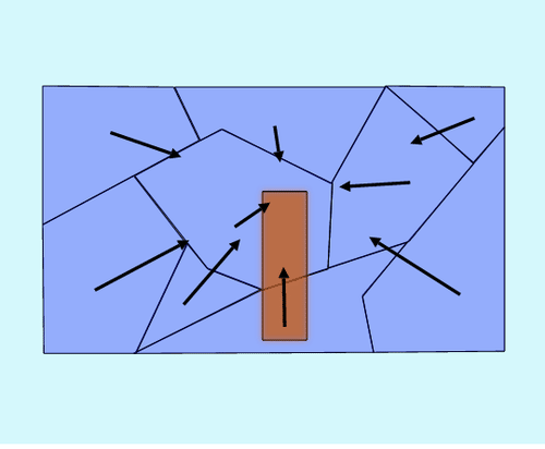 Ferromagnetic Material: Bar Magnet Magic