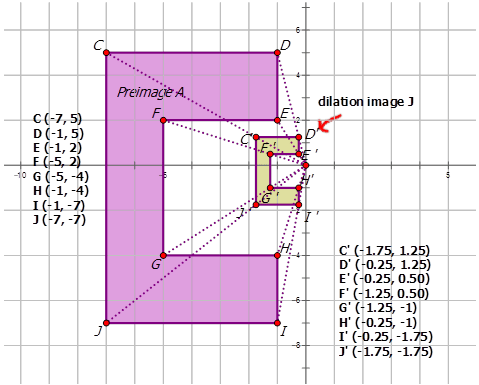 Mapping Dilations ( Read )   Geometry   CK-12 Foundation