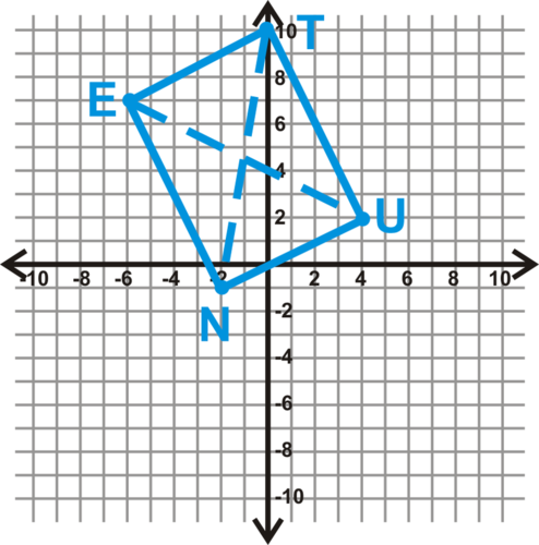 SLT 24 Use coordinate geometry to prove theorems algebraically.