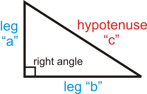 SLT 12 Use triangle similarity to prove the Pythagorean Theorem and its converse.