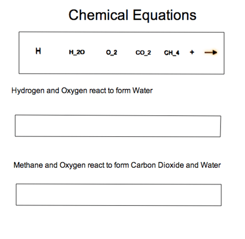 Writing Chemical Equations Interactive Practice