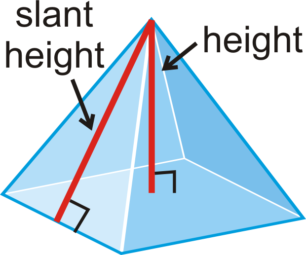 surface area and volume of pyramids read geometry
